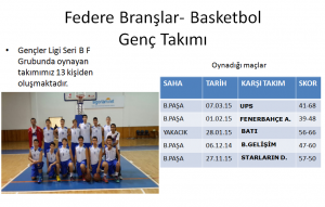 basketbol-genc-takimi